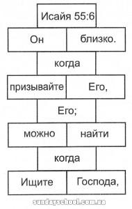 klassiki-uchim-vmeste